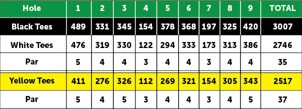 Golf_ScorecardLarge_600x217pxl-01-01